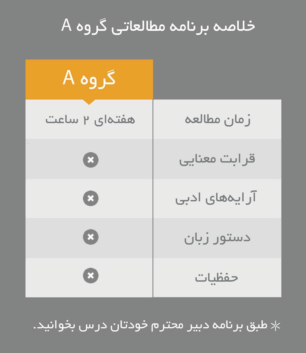 برنامه دوستانی که فقط فارسی یازدهم را می خوانند